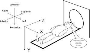 MRI picture